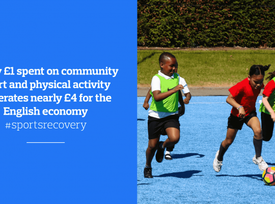 children playing hockey- strapline every £1 spent on community sport and physical activity generates nearly £4 for the English economy